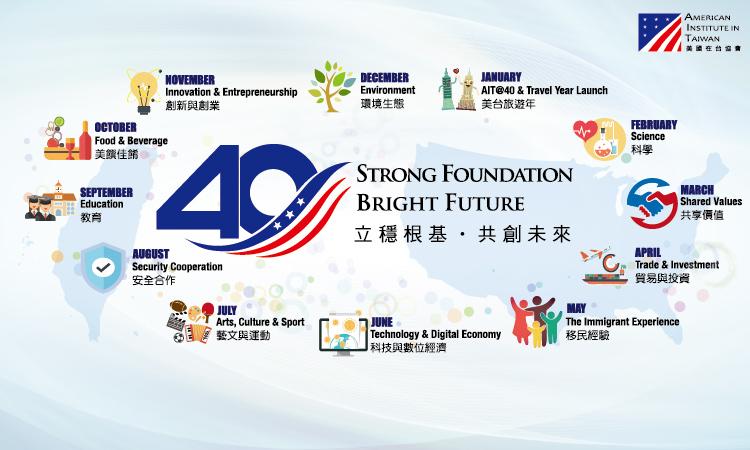 臺灣關係法40週年時事座談會-王能祥談過去,現在及未來